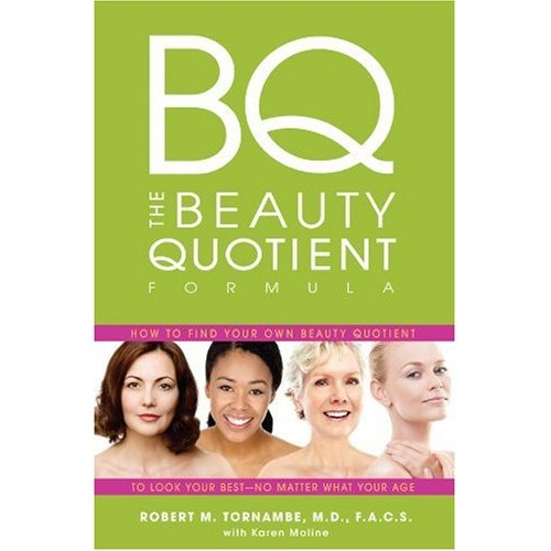 beauty quotient