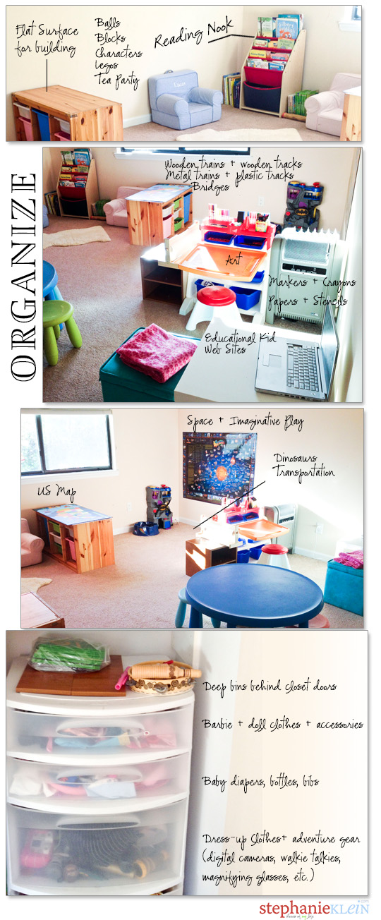 Creating Playroom Zones