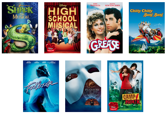 Kid-friendly Musicals Streaming on Netflix